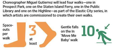 Miguel Gutierrez talks walks in the Wall Street Journal